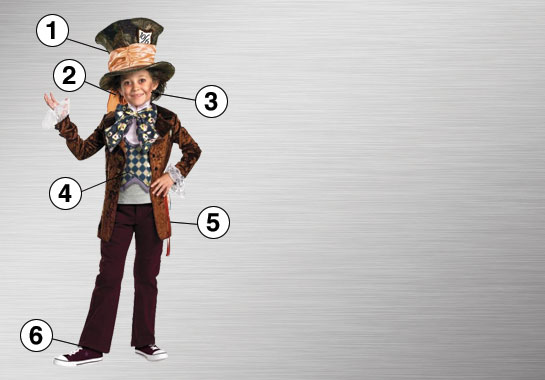 Boy Mad Hatter Costume Breakdown