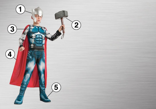 Thor Costume Breakdown