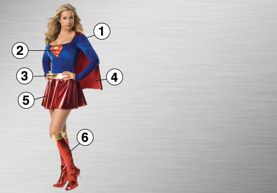 Supergirl Essential Features