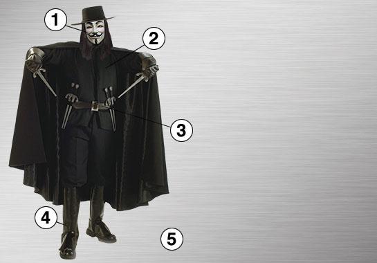 V for Vendetta Ultimate Costume