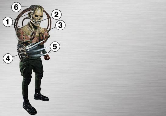 Steampunk Frankenstein Costume Essentials